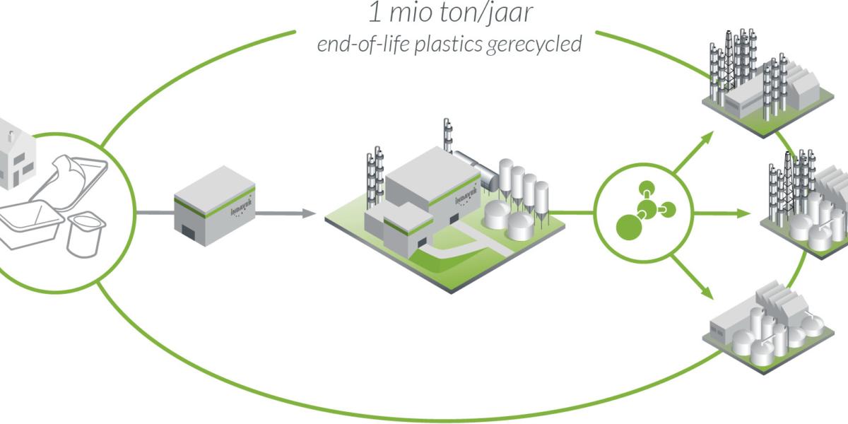 David Balser Energiecoöperatie Duitsland